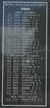 New Zealand Naval Memorial, Devonport, Panel 2: Royal New Zealand Navy - Able Seamen Fitzgerald - Wilson, Ordinary Seamen, Boy First Class (digital photo John Halpin 2011) - CC BY John Halpin