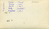 Group WW2 Back names and nicknames written in biro - This image may be subject to copyright