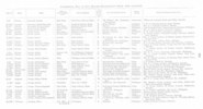 Nominal Roll Vol 1, Page: 258 - No known copyright restrictions