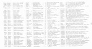 Nominal Roll Vol 1, Page: 299 - No known copyright restrictions