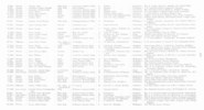 Nominal Roll Vol 1, Page: 429 - No known copyright restrictions