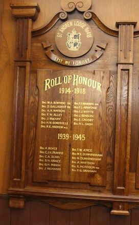 St. Andrew Lodge Roll of Honour, Onehunga Masonic Hall. Image provided by John Halpin 2014, CC BY John Halpin 2014
