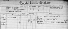 BNZ Palmerston North record of Ronald C abraham - No known copyright restrictions.