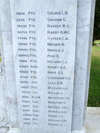 Name panels, Wellington Provincial Memorial, Karori Cemetery (provided by Paul Baker December 2012) - No known copyright restrictions