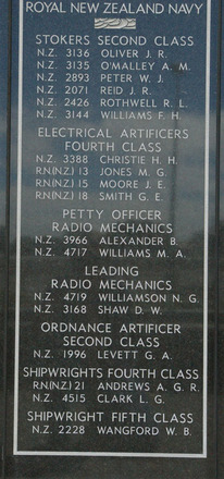 New Zealand Naval Memorial, Devonport, Panel 5: Royal New Zealand Navy - Stokers Second Class Oliver - Williams, Electrical Artificers Fourth Class, Petty Officer Radio Mechanics, Leading Radio Mechanics, Ordinance Artificer Second Class, Shipwrights Fourth Class, Shipwright Fifth Class (digital photo John Halpin 2011) - CC BY John Halpin