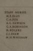Name panel, Staff Nurses, Auckland War Memorial Museum, World War 1 Hall of Memories (photo John Halpin 2010) - CC BY John Halpin