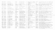 Nominal Roll Vol 1, Page: 411 - No known copyright restrictions