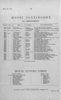 Nominal Roll Vol 3 (Roll 72), Page: 30 - No known copyright restrictions