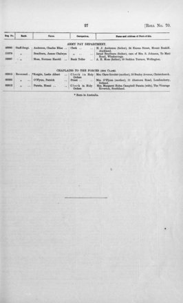 Nominal Roll Vol 3 (Roll 70), Page: 27 - No known copyright restrictions