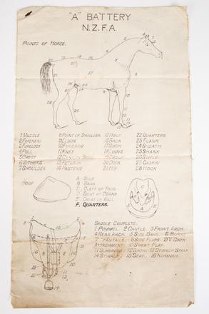 sheet, instruction 1997.15.26.6