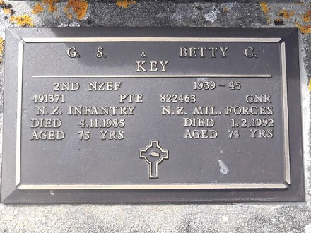 Headstone of Pte George Small KEY 491371. East Taieri Cemetery, Dunedin City Council, Block NB1068. Image kindly provided by Allan Steel CC-BY 4.0.