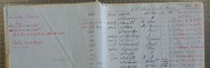 Brabant's Horse Enlistments - Stanley Rees SCOTT # 7035 - No known copyright restrictions.