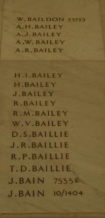 Auckland War Memorial Museum, World War 1 Hall of Memories Panel Baildon W. - Bain J. (photo J Halpin 2010) - No known copyright restrictions