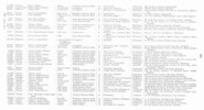 Nominal Roll Vol 1, Page: 225 - No known copyright restrictions
