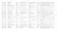 Nominal Roll Vol 1, Page: 331 - No known copyright restrictions
