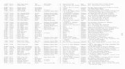 Nominal Roll Vol 1, Page: 709 - No known copyright restrictions