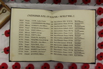 Onehunga Roll of Honour World War One, Cook to Goodwin. Image provided by John Halpin 2014, CC BY John Halpin 2014