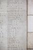 Headstone of Private John William Holm (12/4014). Tyne Cot Memorial, Zonnebeke, West-Vlaanderen, Belgium. New Zealand War Graves Trust (BEEH7878). CC BY-NC-ND 4.0.